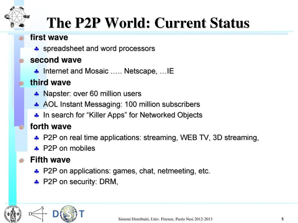 Killer Apps for Networked Objects forth wave P2P on real time applications: streaming, WEB TV, 3D streaming, P2P on