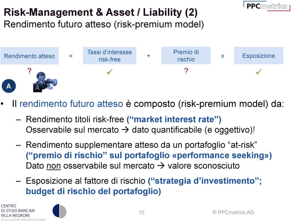 Il rendimento futuro atteso è composto (risk-premium model) da: Rendimento titoli risk-free ( market interest rate ) Osservabile sul mercato dato