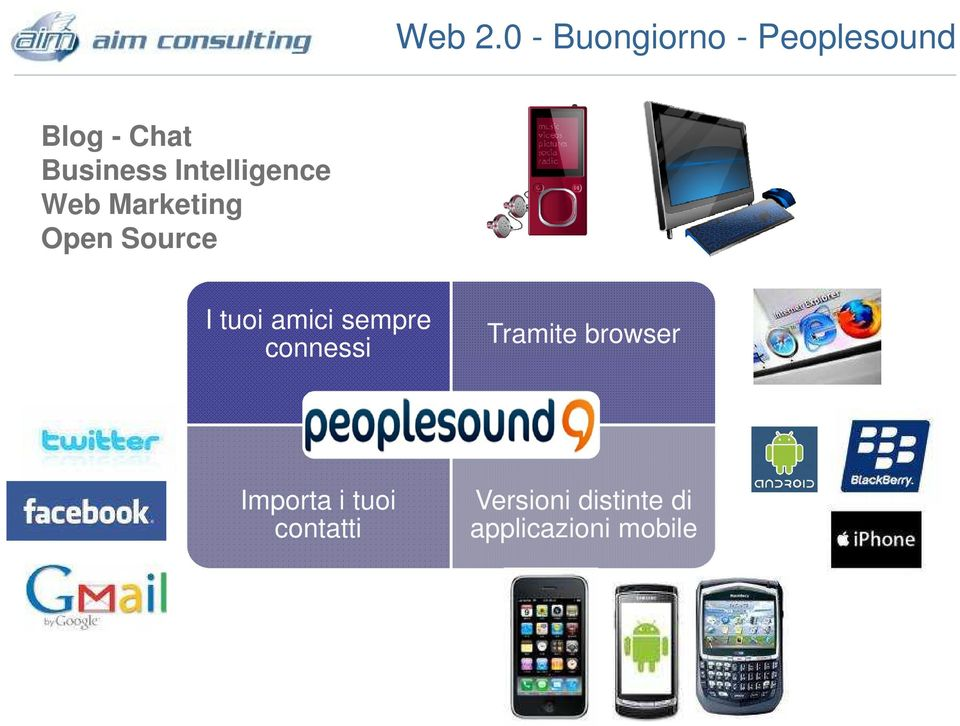 Intelligence Web Marketing Open Source I tuoi