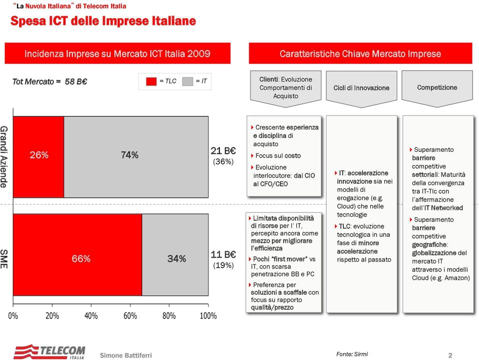 dal CIO al CFO/CEO Limitata disponibilità di risorse per l IT, percepito ancora come mezzo per migliorare l efficienza Pochi first mover vs IT, con scarsa penetrazione BB e PC Preferenza per