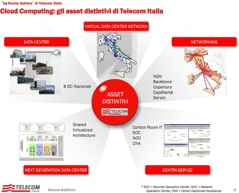 ASSET DISTINTIVI NGN Backbone Copertura Capilllarità Servizi lication Context 1 lication Context 2 Service Composition Virtual Virtual Virtual Contexts Machines Storage NETWORK SERVER SAN lication