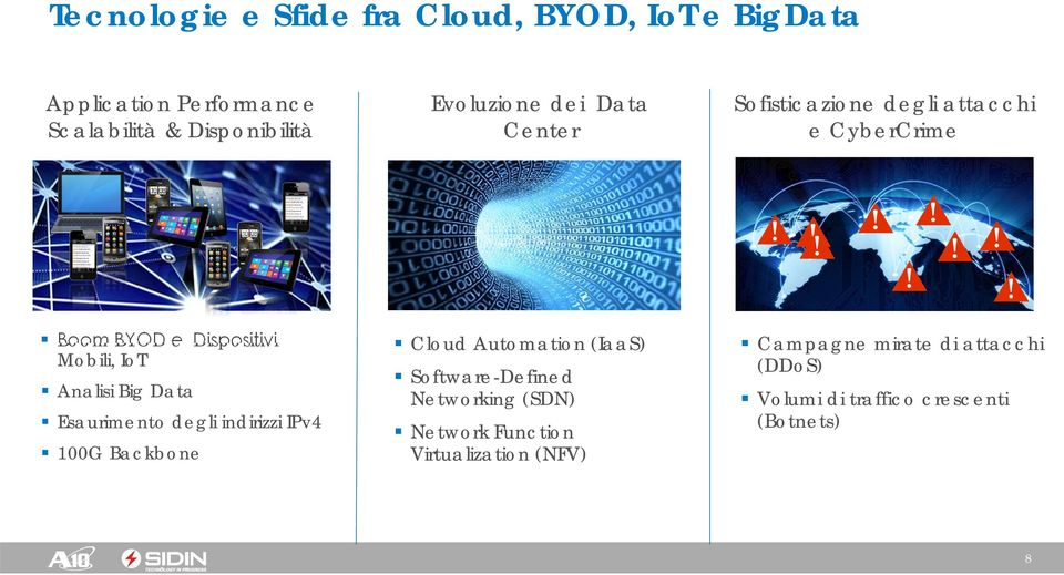 Analisi Big Data Esaurimento degli indirizzi IPv4 100G Backbone Cloud Automation (IaaS) Software-Defined