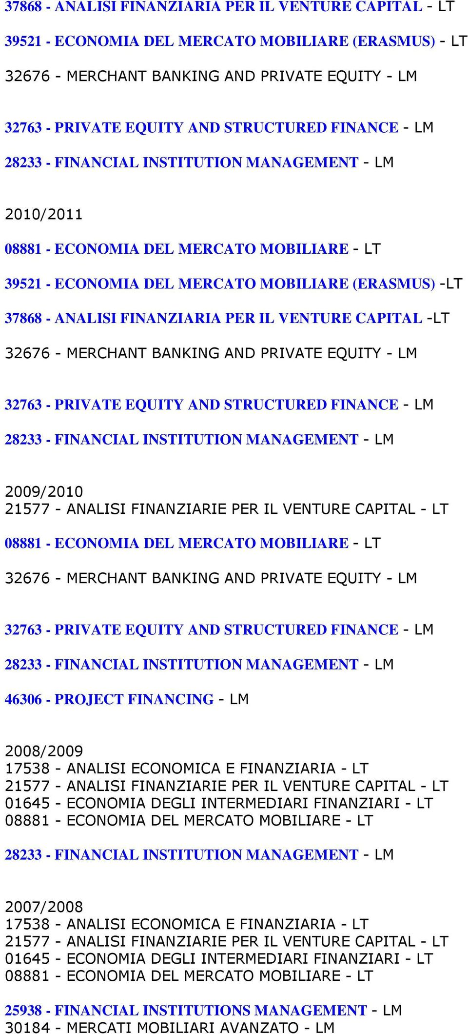 BANKING AND PRIVATE EQUITY - LM 32763 - PRIVATE EQUITY AND STRUCTURED FINANCE - LM 28233 - FINANCIAL INSTITUTION MANAGEMENT - LM 2009/2010 32676 - MERCHANT BANKING AND PRIVATE EQUITY - LM 32763 -