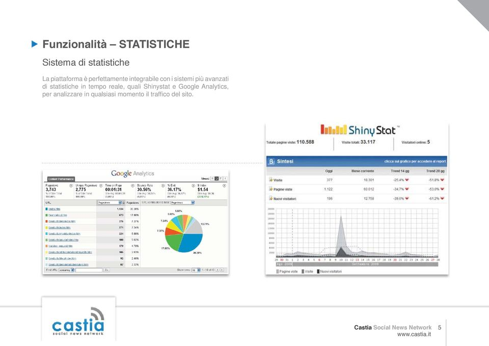 in tempo reale, quali Shinystat e Google Analytics, per analizzare