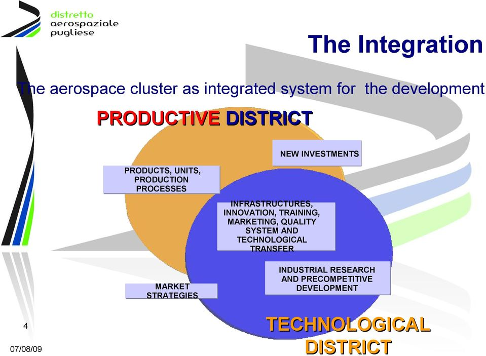 INFRASTRUCTURES, INNOVATION, TRAINING, MARKETING, QUALITY SYSTEM AND TECHNOLOGICAL