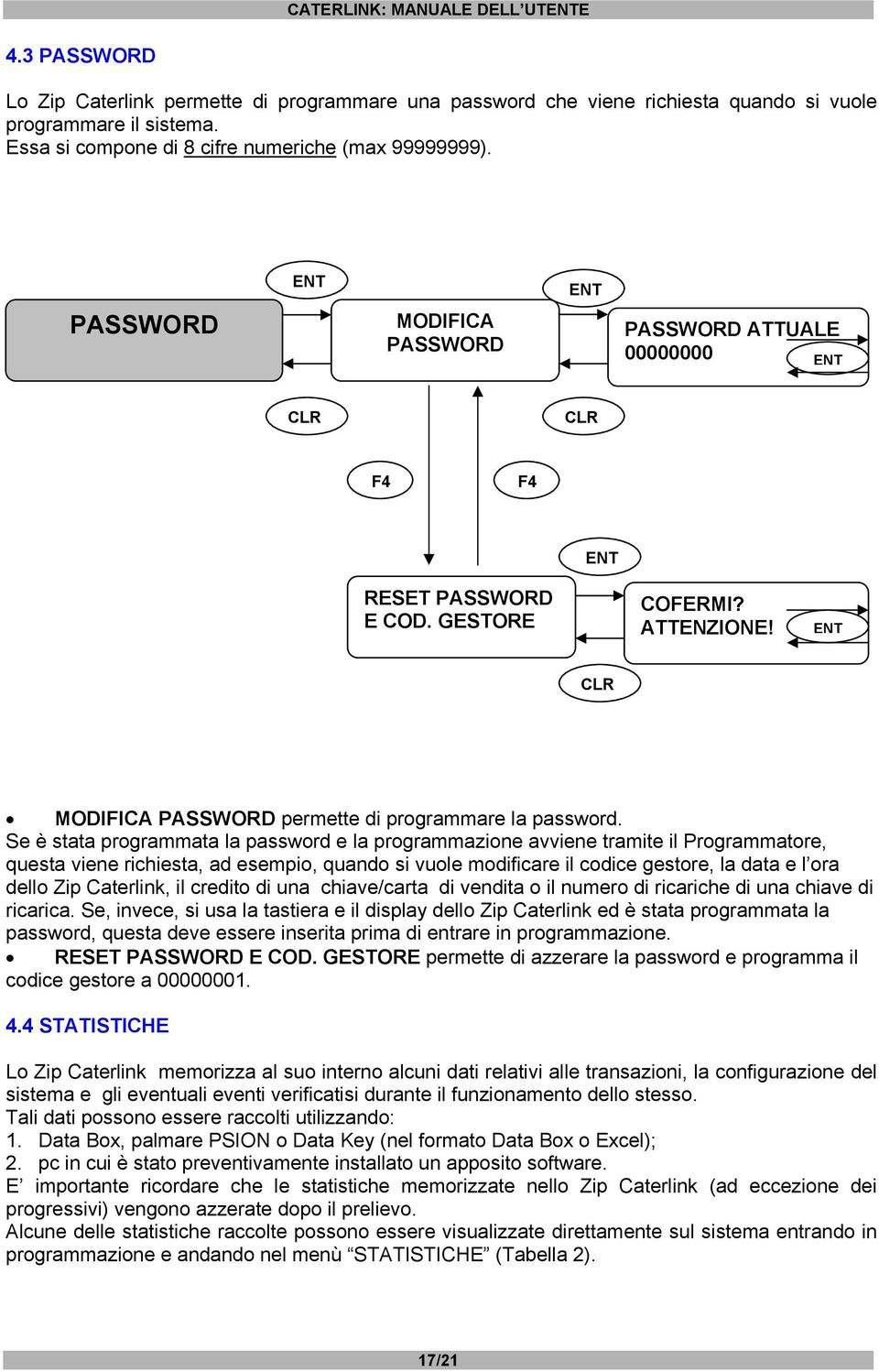 MODIFICA PASSWORD permette di programmare la password.