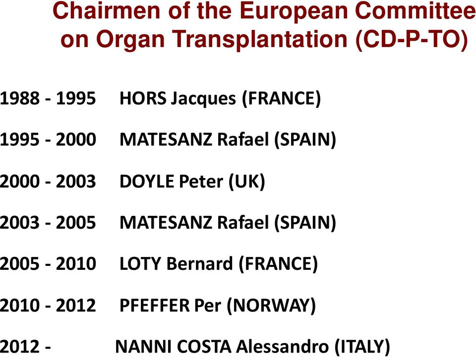 2000-2003 DOYLE Peter (UK) 2003-2005 MATESANZ Rafael (SPAIN) 2005-2010