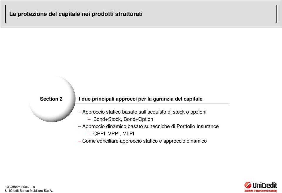 Bond+Stock, Bond+Option Approccio dinamico basato su tecniche di Portfolio Insurance