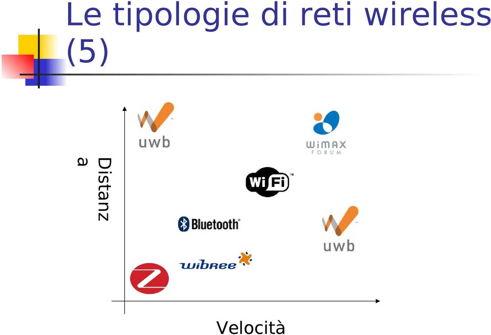 wireless (5)