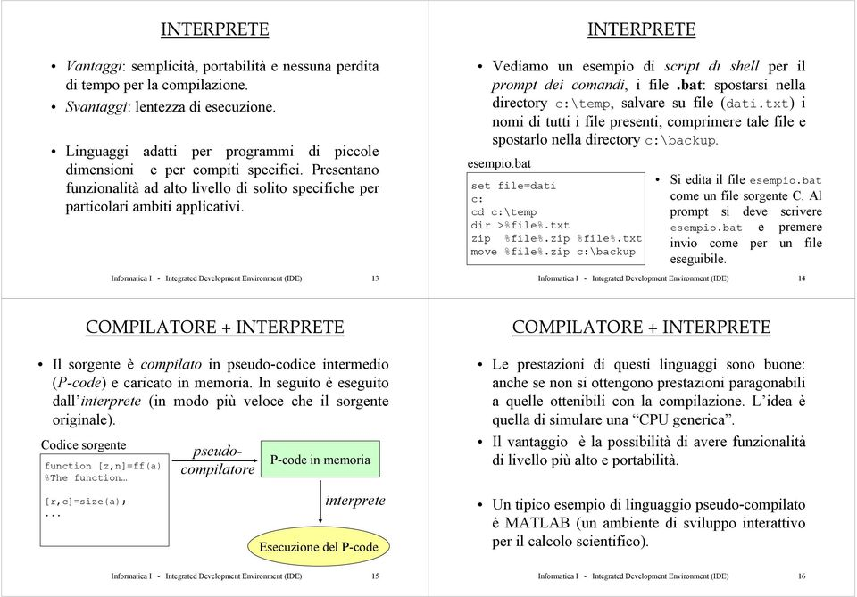 Informatica I - Integrated Development Environment (IDE) 13 INTERPRETE Vediamo un esempio di script di shell per il prompt dei comandi, i file.