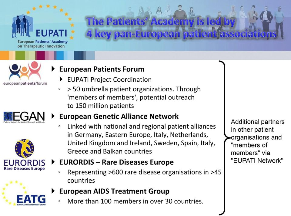 in Germany, Eastern Europe, Italy, Netherlands, United Kingdom and Ireland, Sweden, Spain, Italy, Greece and Balkan countries EURORDIS Rare Diseases Europe