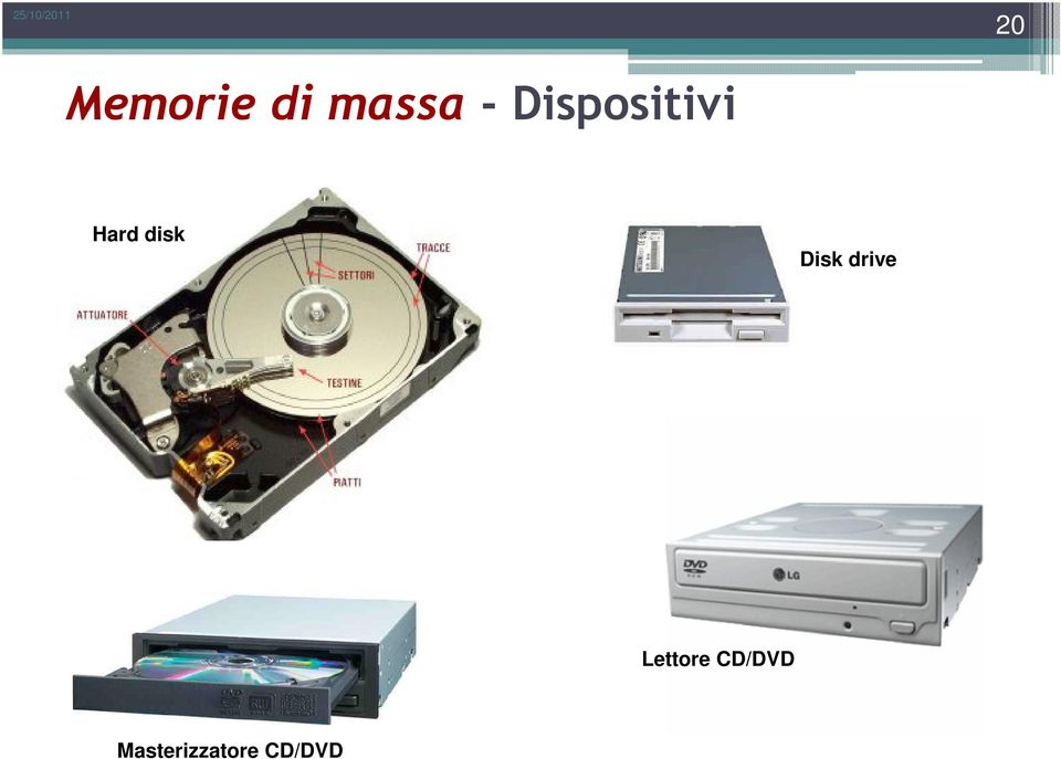 Disk drive Lettore