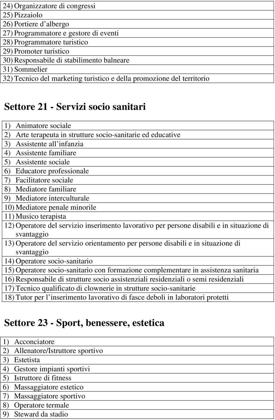 educative 3) Assistente all infanzia 4) Assistente familiare 5) Assistente sociale 6) Educatore professionale 7) Facilitatore sociale 8) Mediatore familiare 9) Mediatore interculturale 10) Mediatore