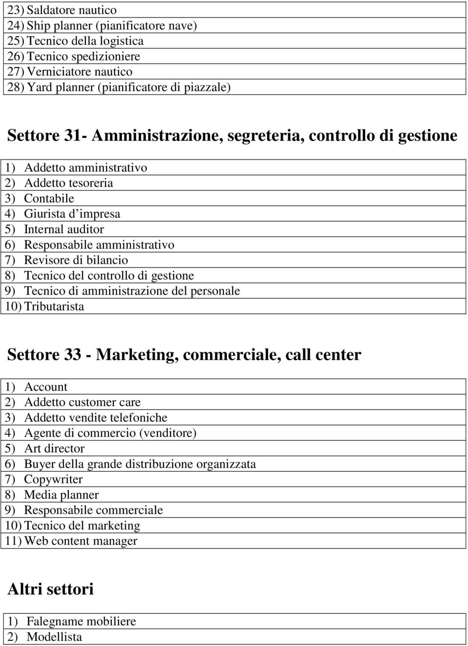 bilancio 8) Tecnico del controllo di gestione 9) Tecnico di amministrazione del personale 10) Tributarista Settore 33 - Marketing, commerciale, call center 1) Account 2) Addetto customer care 3)