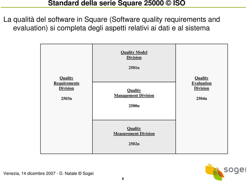 sistema Quality Model Division 2501n Quality Requirements Division 2503n Quality