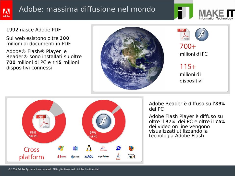 milioni dispositivi connessi Adobe Reader è diffuso su l'89% dei PC Adobe Flash Player è diffuso su