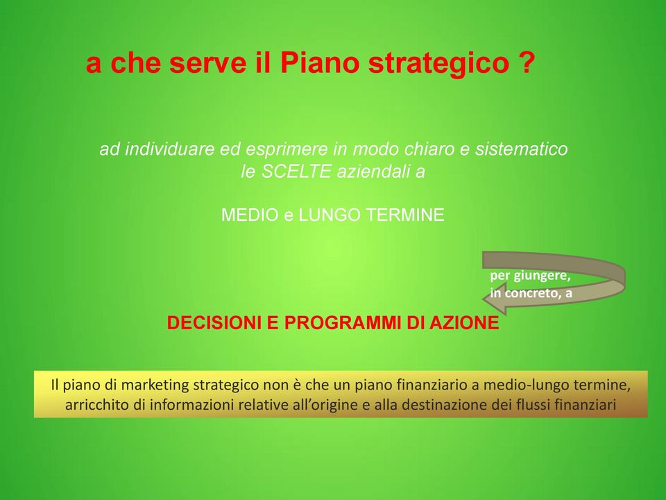 TERMINE DECISIONI E PROGRAMMI DI AZIONE per giungere, in concreto, a Il piano di marketing