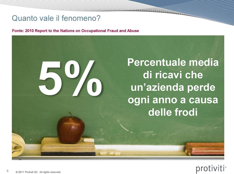 Occupational Fraud and Abuse 5% Percentuale