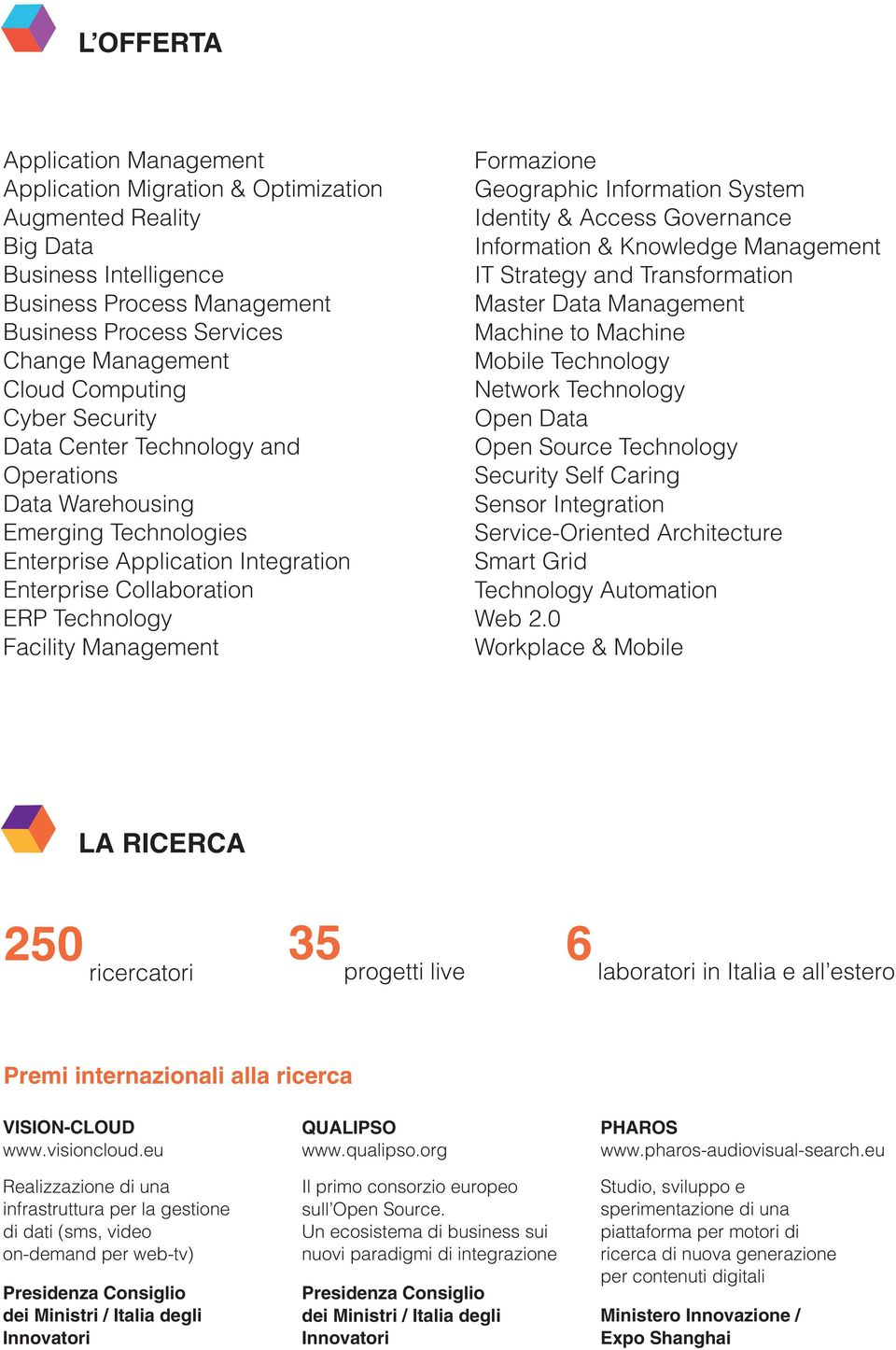 Formazione Geographic Information System Identity & Access Governance Information & Knowledge Management IT Strategy and Transformation Master Data Management Machine to Machine Mobile Technology