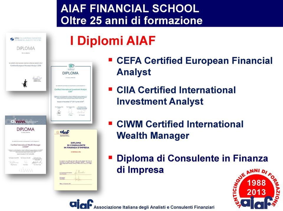 Certified International Investment Analyst CIWM Certified