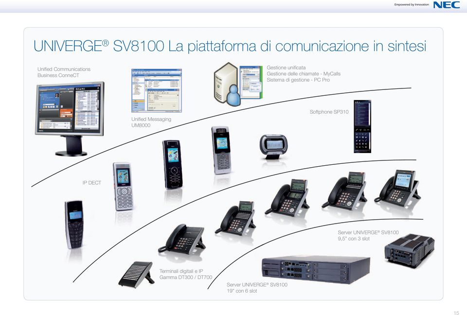 gestione - PC Pro Unifi ed Messaging UM8000 Softphone SP310 IP DECT Server UNIVERGE
