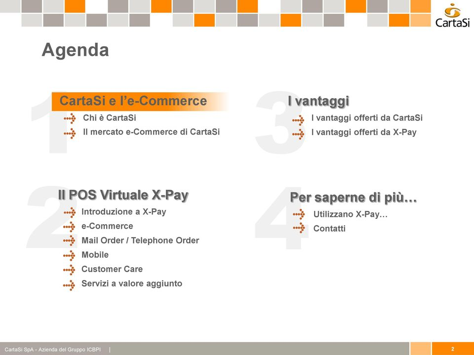 Virtuale X-Pay Introduzione a X-Pay e-commerce Mail Order / Telephone Order