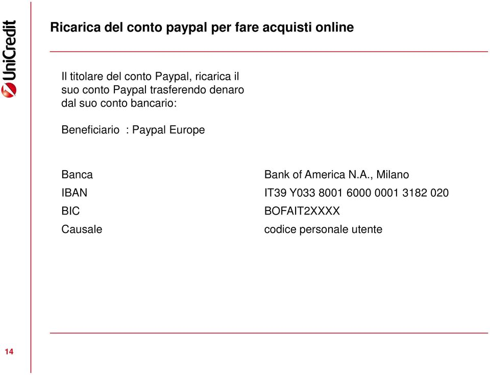bancario: Beneficiario : Paypal Europe Banca Bank of Am