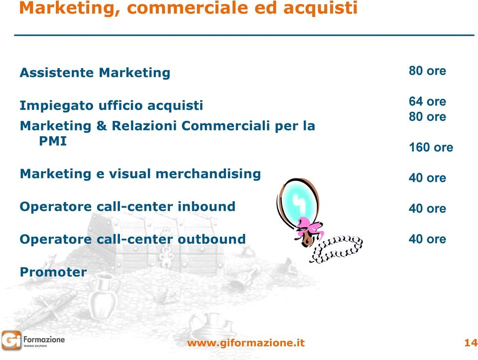 Marketing e visual merchandising Operatore call-center inbound