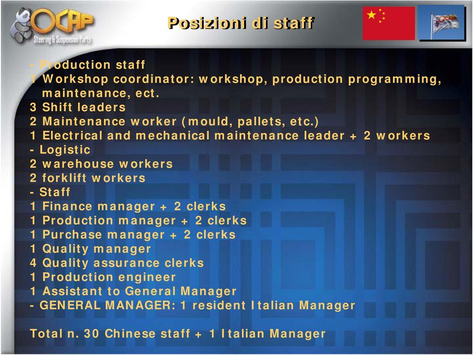 ) 1 Electrical and mechanical maintenance leader + 2 workers -Logistic 2 warehouse workers 2 forklift workers -Staff 1 Finance manager + 2