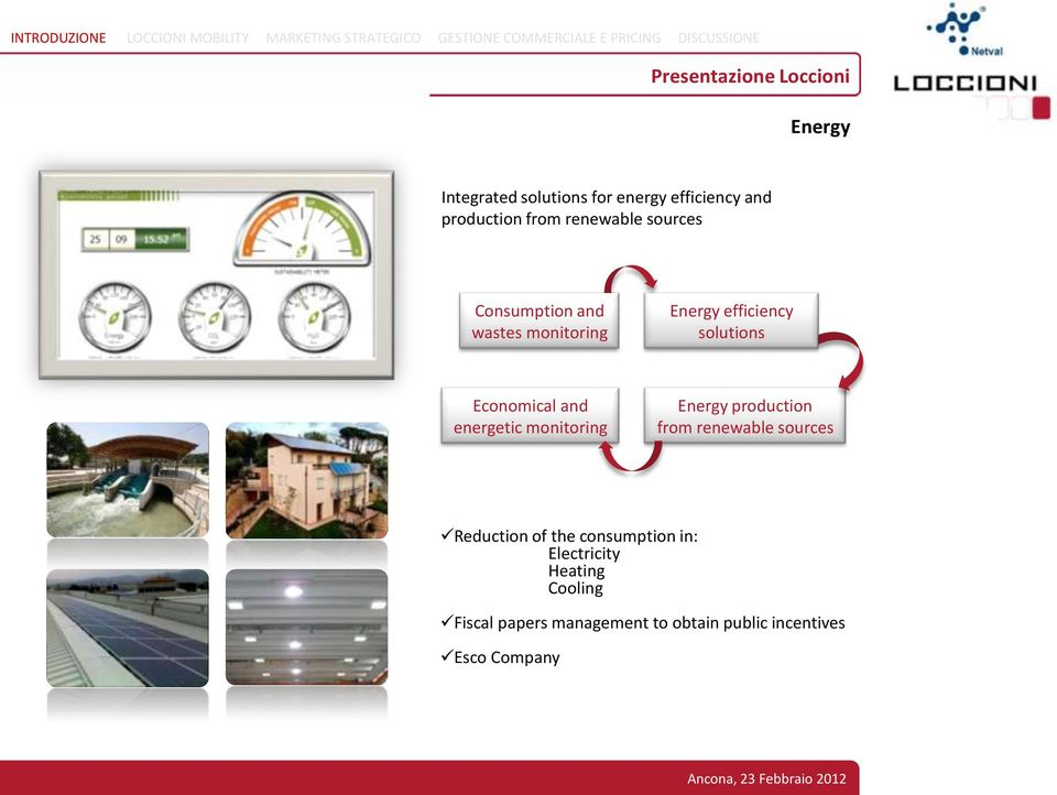 and energetic monitoring Energy production from renewable sources Reduction of the