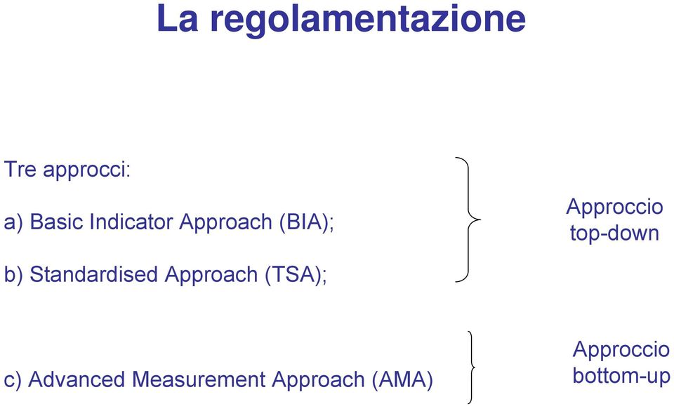 b) Standardised Approach (TSA); c) Advanced