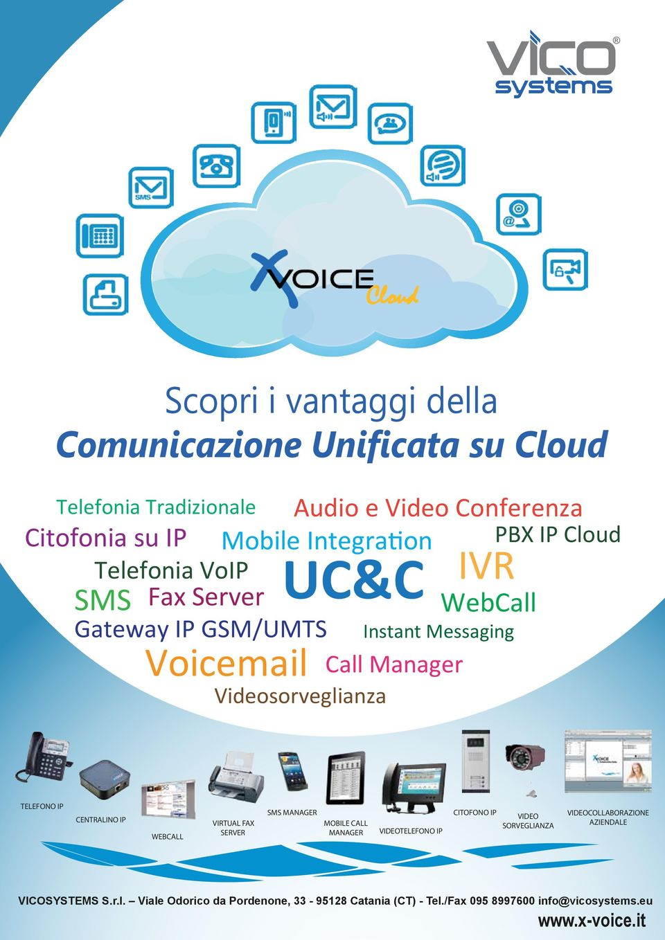 Integration Telefonia VoIP UC&C IVR SMS Fax Server WebCall Gateway IP