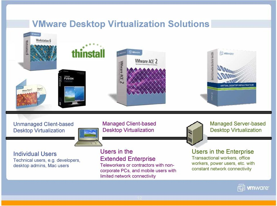 d Server-based Desktop Virtualization Individual Users Technical users, e.g.