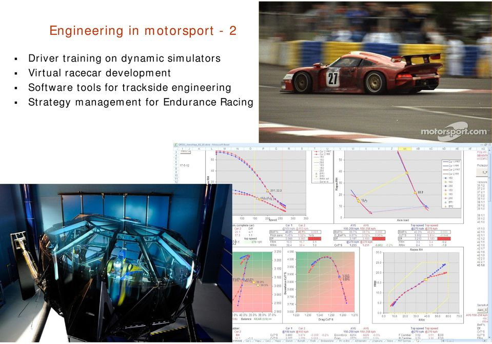 Software tools for trackside engineering Strategy