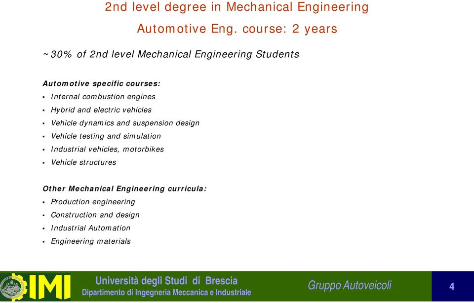 engines Hybrid and electric vehicles Vehicle dynamics and suspension design Vehicle testing and simulation Industrial