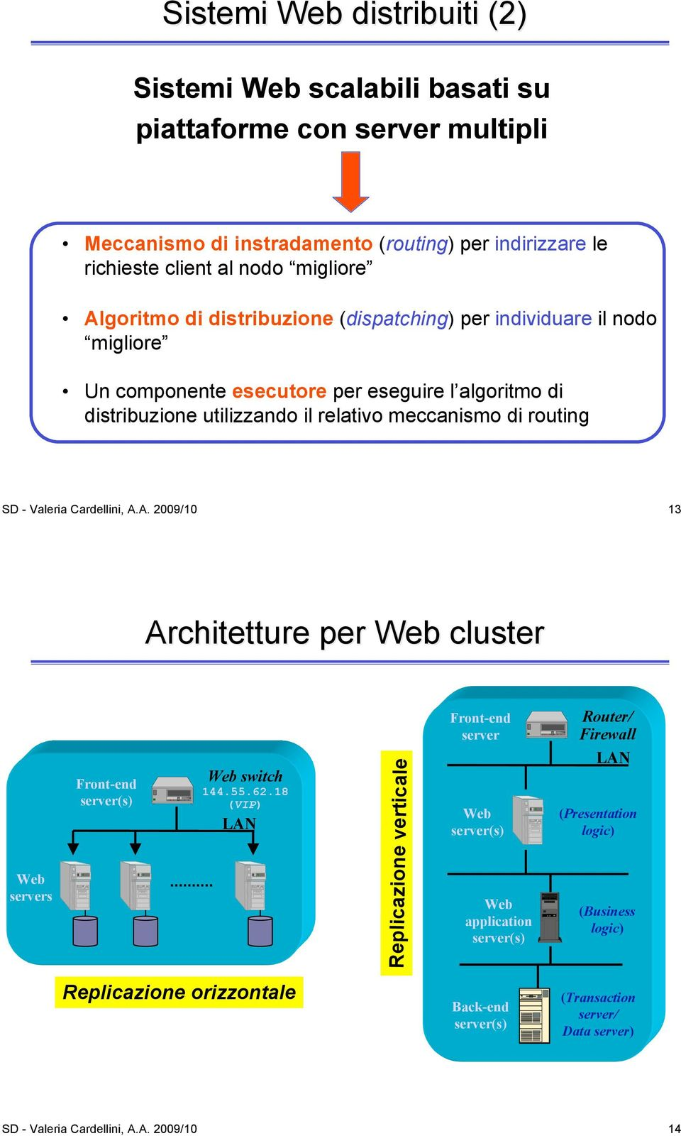 A. 2009/10 13 Architetture per Web cluster Front-end server Router/ Firewall Web servers Front-end server(s) Web switch 144.55.62.