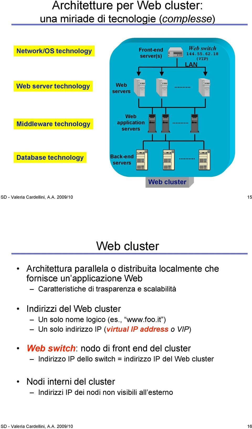 Web server technology Web servers Middleware technology Web application servers Database technology Back-end servers Web cluster SD - Valeria Cardellini, A.