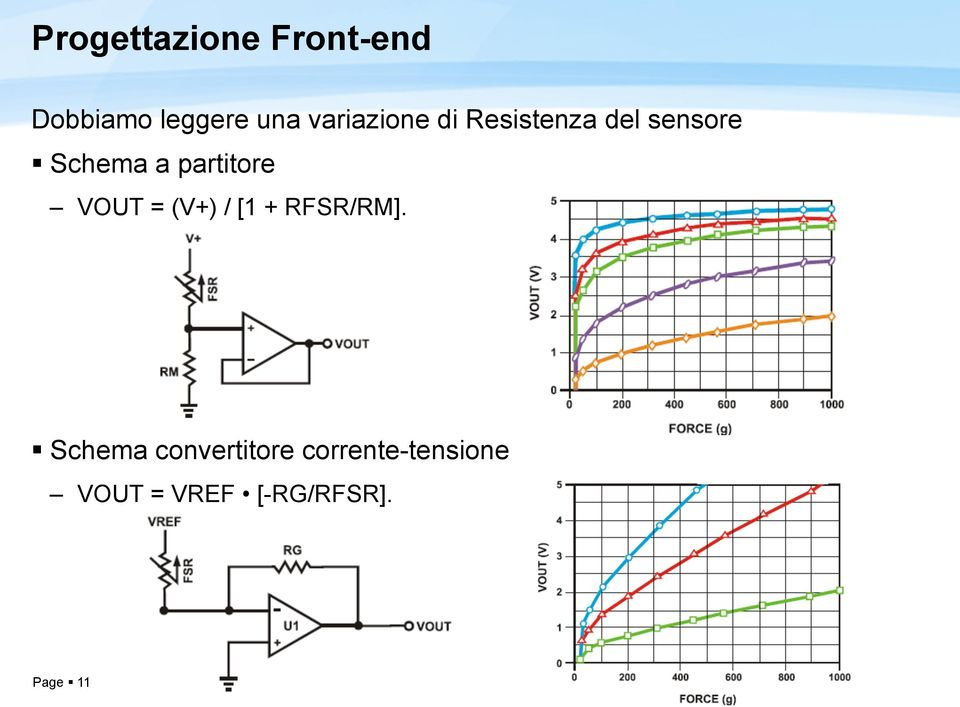 partitore VOUT = (V+) / [1 + RFSR/RM].