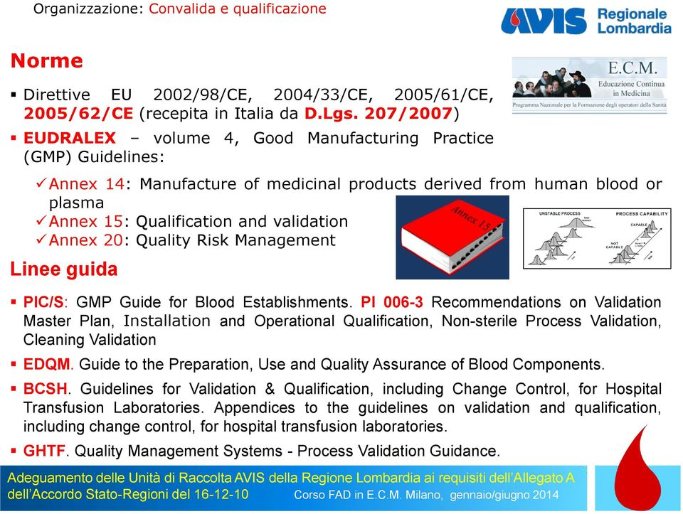 20: Quality Risk Management Linee guida PIC/S: GMP Guide for Blood Establishments.
