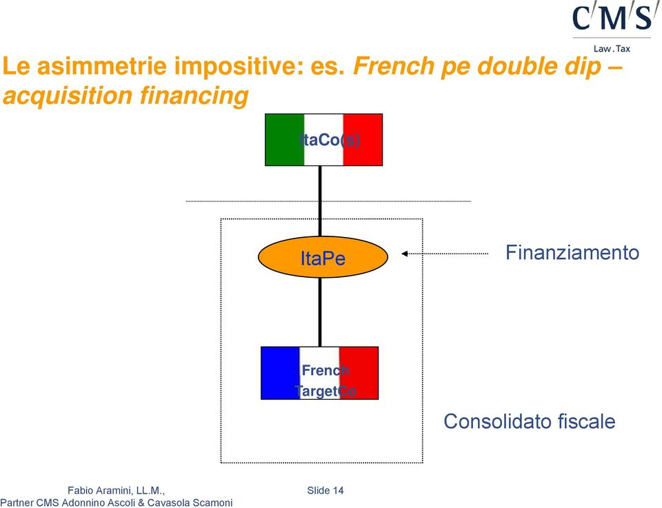 financing ItaCo(s) ItaPe