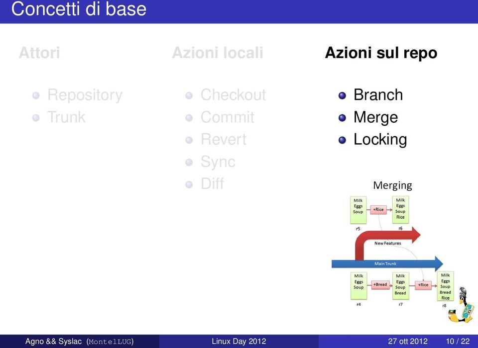 Azioni sul repo Branch Merge Locking Agno &&