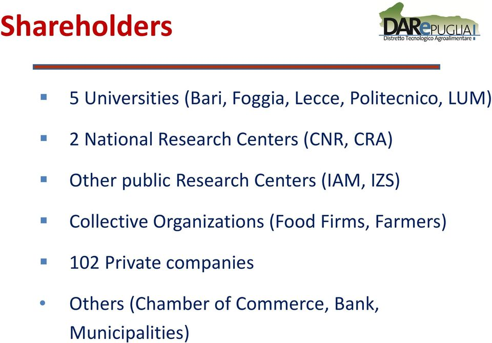 Centers (IAM, IZS) Collective Organizations (Food Firms, Farmers)