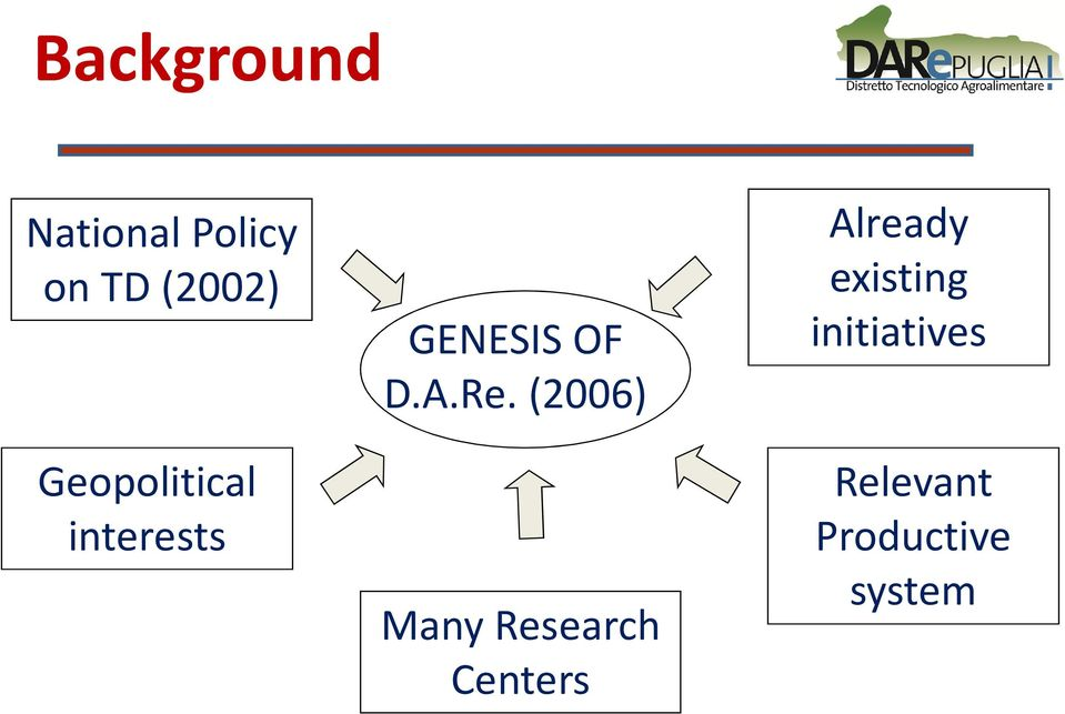 (2006) Many Research Centers Already