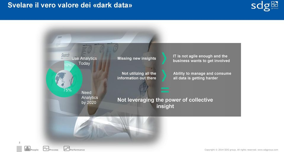 get involved Ability to manage and consume all data is getting harder 75% Need Analytics by