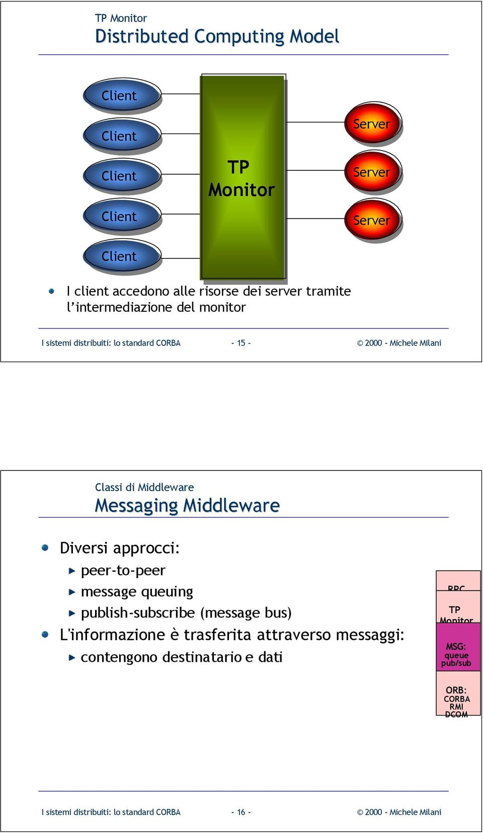 Messaging Middleware Diversi approcci: peer-to-peer message queuing publish-subscribe (message bus) L'informazione è trasferita