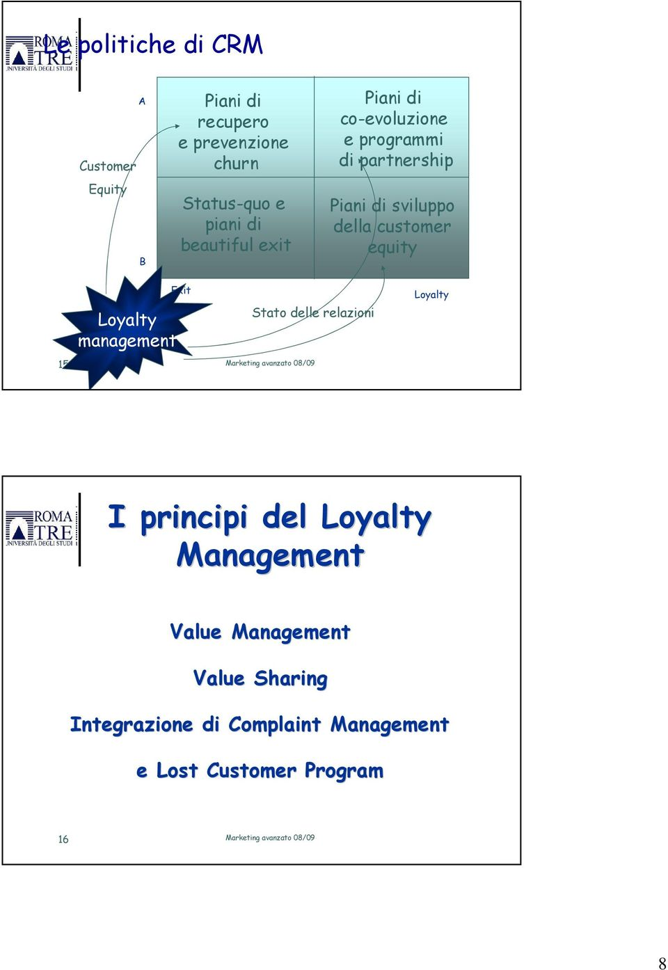 customer equity 15 Loyalty management Exit Stato delle relazioni Loyalty I principi del Loyalty