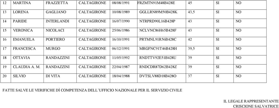 CALTAGIRONE 06/12/1991 MR