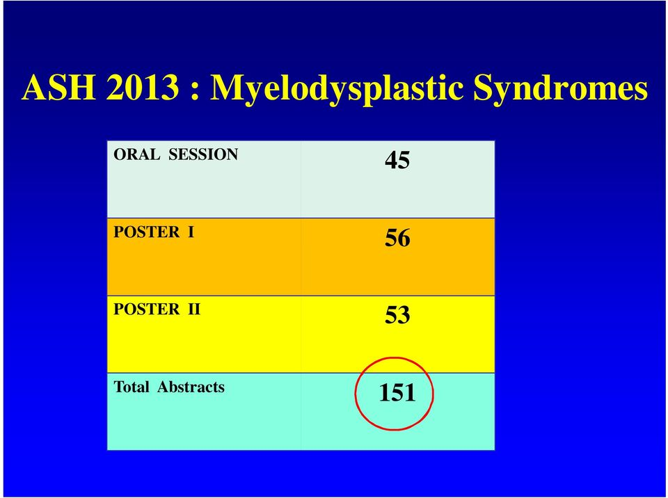 Syndromes ORAL SESSION
