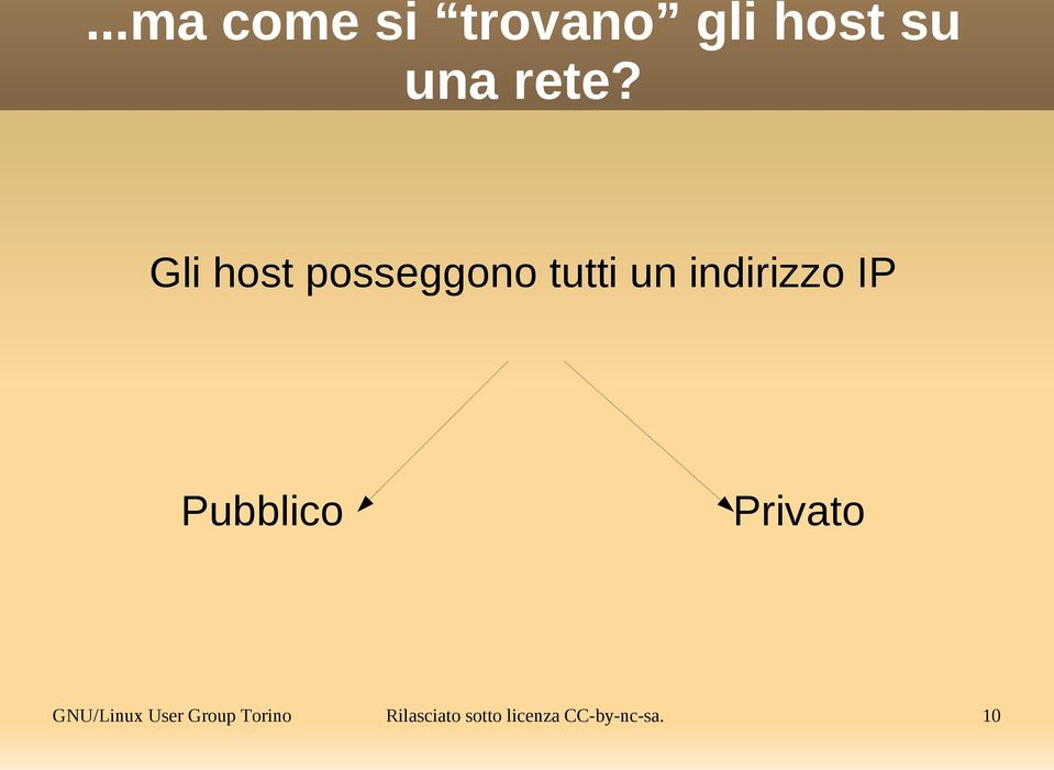 Pubblico Privato GNU/Linux User Group