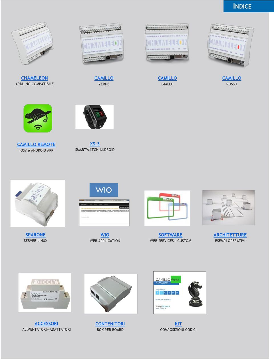 WIO WEB APPLICATION SOFTWARE WEB SERVICES - CUSTOM ARCHITETTURE ESEMPI OPERATIVI